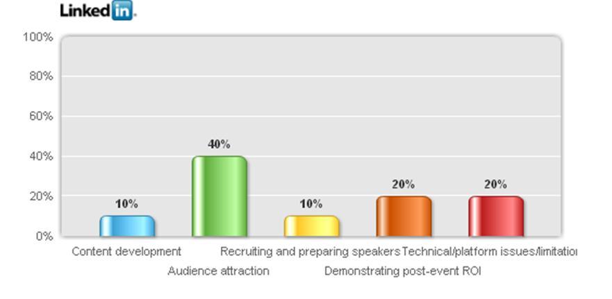 https://www.webattract.com/webinar/images/poll2.jpg